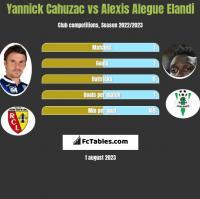 Yannick Cahuzac vs Alexis Alegue Elandi h2h player stats