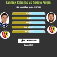 Yannick Cahuzac vs Angelo Fulgini h2h player stats