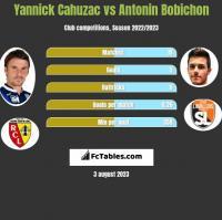 Yannick Cahuzac vs Antonin Bobichon h2h player stats