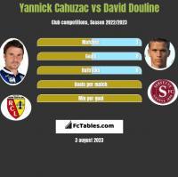Yannick Cahuzac vs David Douline h2h player stats