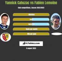 Yannick Cahuzac vs Fabien Lemoine h2h player stats