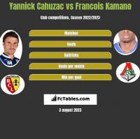 Yannick Cahuzac vs Francois Kamano h2h player stats