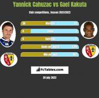 Yannick Cahuzac vs Gael Kakuta h2h player stats
