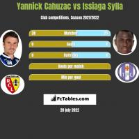 Yannick Cahuzac vs Issiaga Sylla h2h player stats