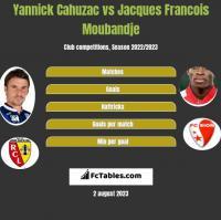 Yannick Cahuzac vs Jacques Francois Moubandje h2h player stats
