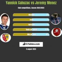 Yannick Cahuzac vs Jeremy Menez h2h player stats