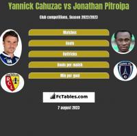 Yannick Cahuzac vs Jonathan Pitroipa h2h player stats