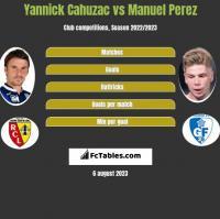 Yannick Cahuzac vs Manuel Perez h2h player stats