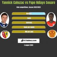 Yannick Cahuzac vs Pape Ndiaye Souare h2h player stats