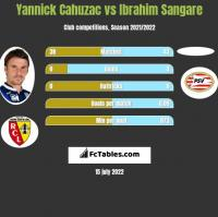 Yannick Cahuzac vs Ibrahim Sangare h2h player stats