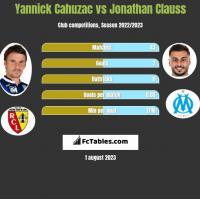 Yannick Cahuzac vs Jonathan Clauss h2h player stats