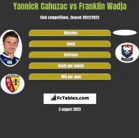 Yannick Cahuzac vs Franklin Wadja h2h player stats