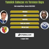 Yannick Cahuzac vs Terence Baya h2h player stats