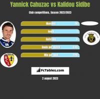 Yannick Cahuzac vs Kalidou Sidibe h2h player stats