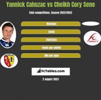 Yannick Cahuzac vs Cheikh Cory Sene h2h player stats