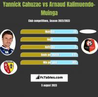Yannick Cahuzac vs Arnaud Kalimuendo-Muinga h2h player stats