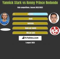 Yannick Stark vs Kenny Prince Redondo h2h player stats