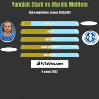 Yannick Stark vs Marvin Mehlem h2h player stats