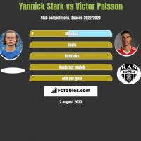 Yannick Stark vs Victor Palsson h2h player stats