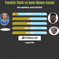 Yannick Stark vs Hans Nunoo Sarpei h2h player stats
