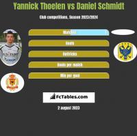 Yannick Thoelen vs Daniel Schmidt h2h player stats