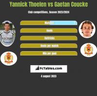Yannick Thoelen vs Gaetan Coucke h2h player stats