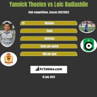 Yannick Thoelen vs Loic Badiashile h2h player stats