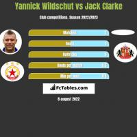 Yannick Wildschut vs Jack Clarke h2h player stats