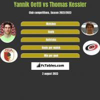 Yannik Oettl vs Thomas Kessler h2h player stats