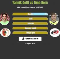 Yannik Oettl vs Timo Horn h2h player stats