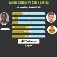 Yannis Salibur vs Salva Sevilla h2h player stats