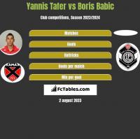 Yannis Tafer vs Boris Babic h2h player stats