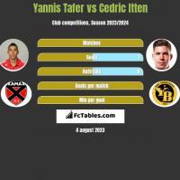 Yannis Tafer vs Cedric Itten h2h player stats
