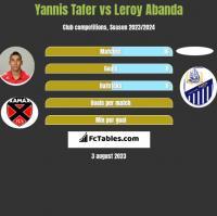 Yannis Tafer vs Leroy Abanda h2h player stats