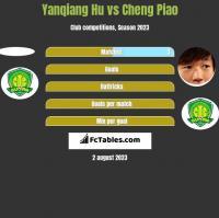 Yanqiang Hu vs Cheng Piao h2h player stats
