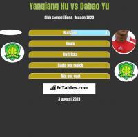 Yanqiang Hu vs Dabao Yu h2h player stats