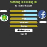 Yanqiang Hu vs Liang Shi h2h player stats
