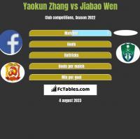 Yaokun Zhang vs Jiabao Wen h2h player stats