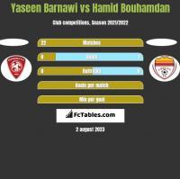 Yaseen Barnawi vs Hamid Bouhamdan h2h player stats