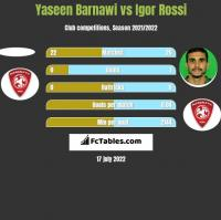 Yaseen Barnawi vs Igor Rossi h2h player stats