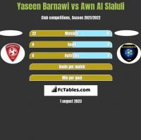 Yaseen Barnawi vs Awn Al Slaluli h2h player stats