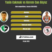 Yasin Cakmak vs Kerem Can Akyuz h2h player stats
