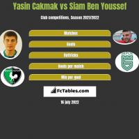 Yasin Cakmak vs Siam Ben Youssef h2h player stats