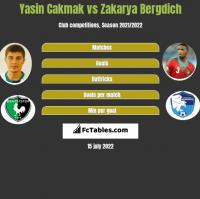 Yasin Cakmak vs Zakarya Bergdich h2h player stats