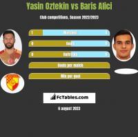 Yasin Oztekin vs Baris Alici h2h player stats