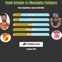 Yasin Oztekin vs Mustapha Yatabare h2h player stats
