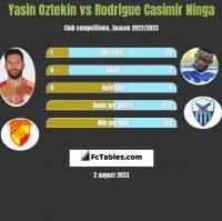 Yasin Oztekin vs Rodrigue Casimir Ninga h2h player stats