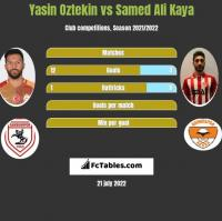 Yasin Oztekin vs Samed Ali Kaya h2h player stats