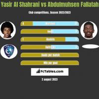 Yasir Al Shahrani vs Abdulmuhsen Fallatah h2h player stats