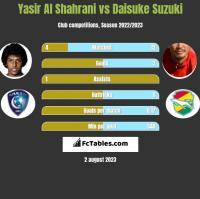 Yasir Al Shahrani vs Daisuke Suzuki h2h player stats